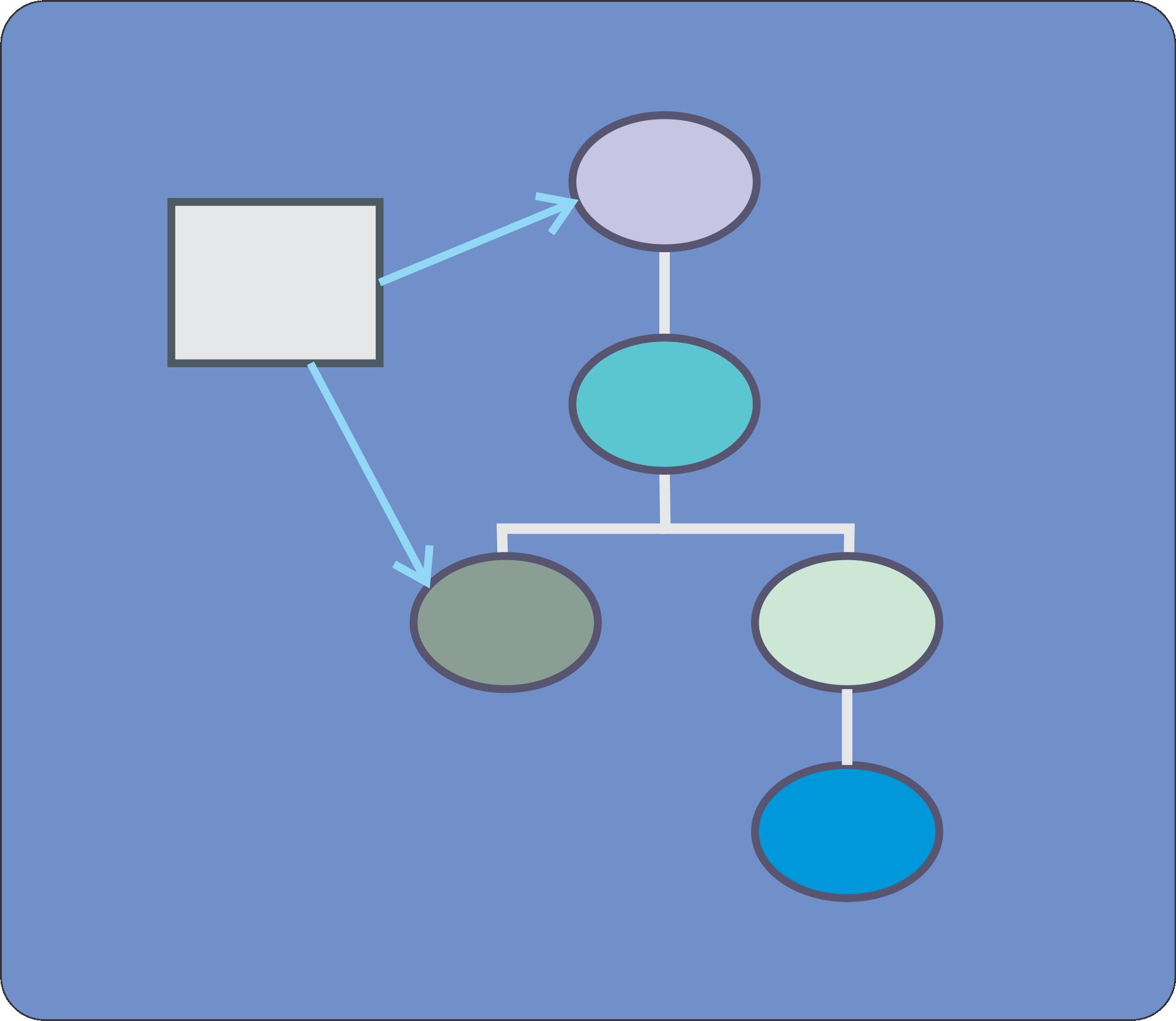 miRNAtools3 - Tutorials - Scenario3
